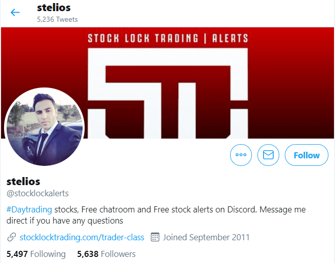 5 Best Twitter Accounts to Follow to Improve Your Day Trading Skills